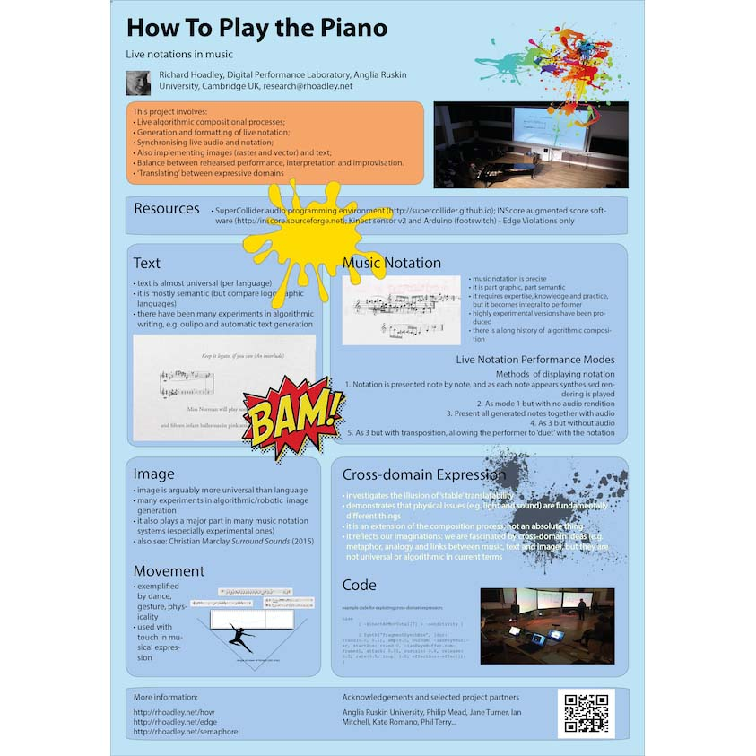 how_to_play_poster